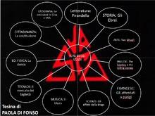 Tesina di terza media Vasco e le multidiscipline